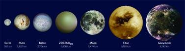 Планеты макет своими руками