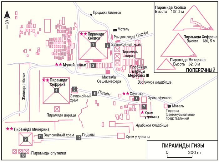 Всемирно известные пирамиды