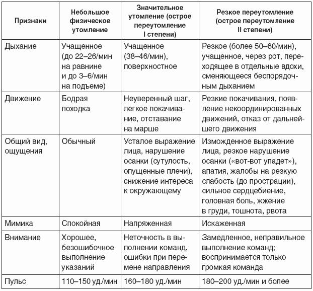 Владимир Юрьевич Давыдов - Меры безопасности на уроках физической ...