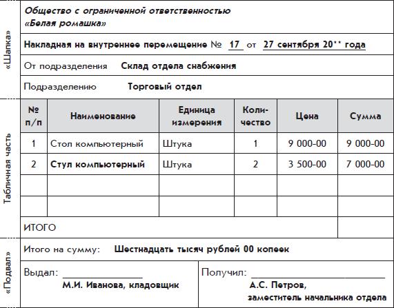 образец заполнения декларации 3-ндфл при продаже авто