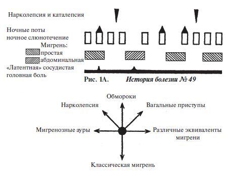История болезни № 75.