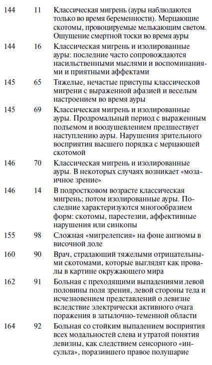 Мигрень (fb2) | Либрусек