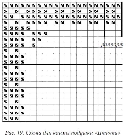 Работу начать с вышивки внутри определенного квадрата.  Вышивать крестом нитью любого цвета по счетной схеме (рис.19).