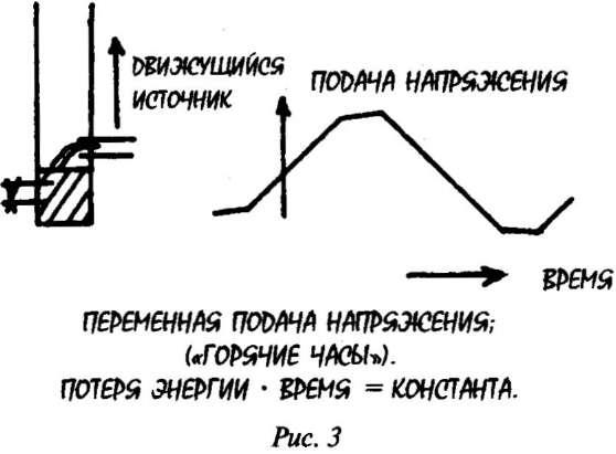 схема U-образной трубки не