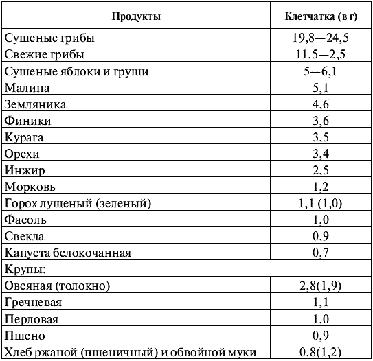 Очищение от паразитов (fb2) |