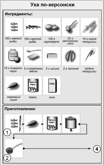 Блюда для пикника (fb2) |