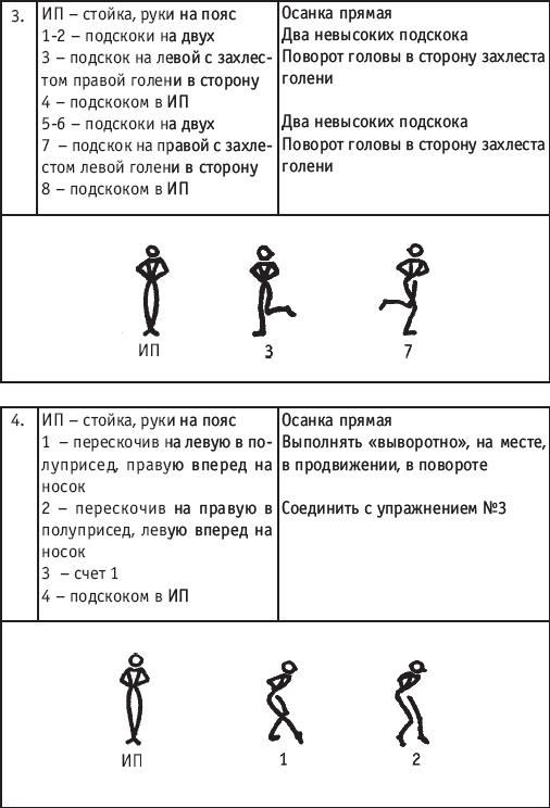 ТАНЦЕВАЛЬНЫЕ ДВИЖЕНИЯ В