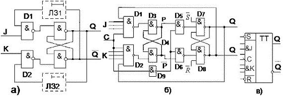 Подобно RS - триггеру, в JK - триггере входы J и K это...  Рисунок 51 JK - триггеры: а) асинхронные; б)...