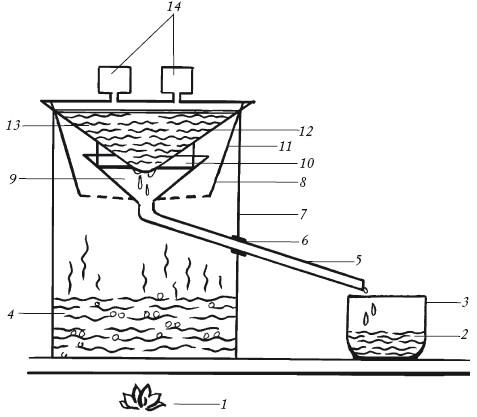 Самогонный аппарат (схема 3):1