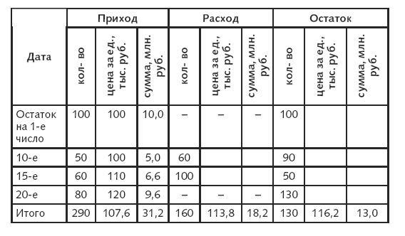 Курсы валют цб по датам