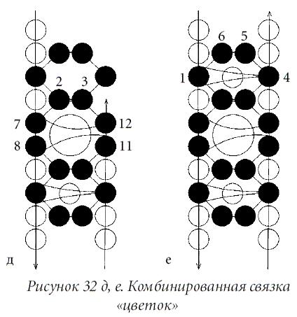 Поделки из бисера / Е. А. Шилкова Бисеринка за бисеринкой.  Декоративные связки.