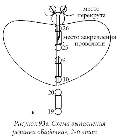 "Поделки из бисера / Е. А. Шилкова Резинки для волос.  Резинка  ""Бабочка "" ."