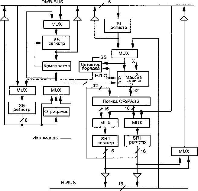 Разработка устройств на основе