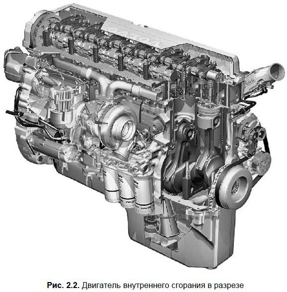 Ремонт двигателя бензинового своими руками 88