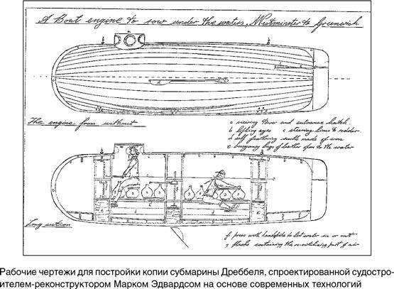 лодка вана дреббеля