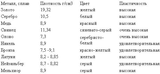 Финансовый рынок структура функции участники