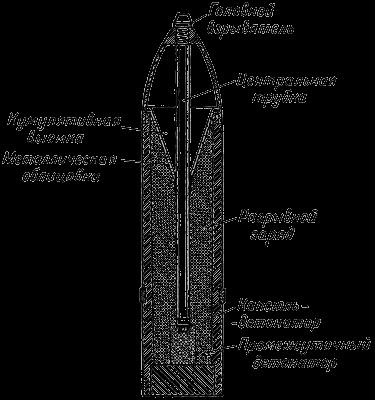 Схема устройства кумулятивного