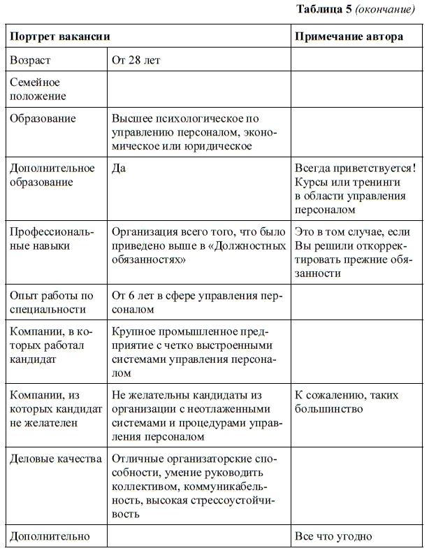 Характеристика На Производителя Работ С Места Работы Образец - фото 6