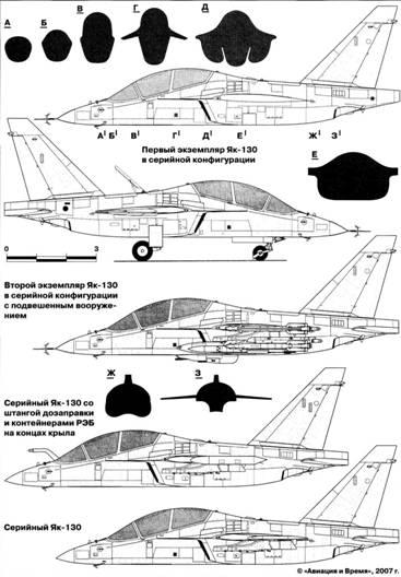 ...ВВС России не только удлинили срок создания нового УТК. но и сократили саму потребность в учебных самолетах.