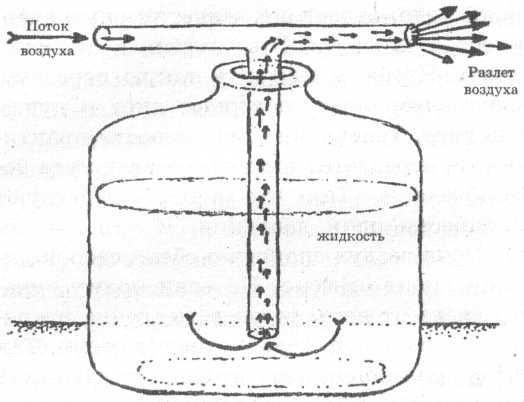 Схема пульверизатора