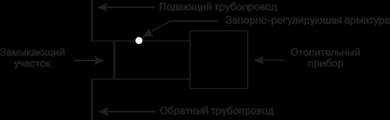 ТСЖ. Организация и эффективное