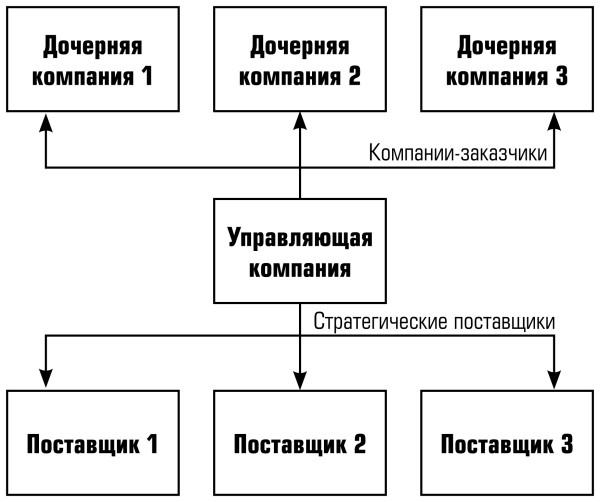 ОТКАТ-2.
