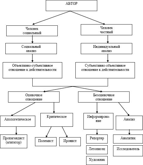 Очерки модального синтаксиса