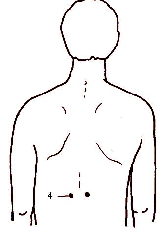 Точечный массаж при бронхиальной астме.