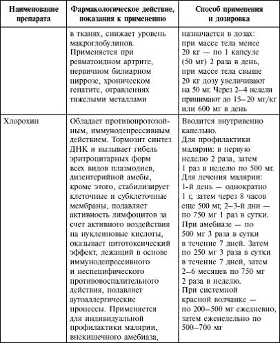 Диагностический справочник
