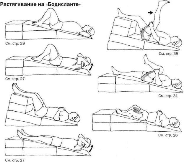 Он не предназначен для выполнения каких-либо упражнений, на него нужно просто лечь и расслабиться примерно...