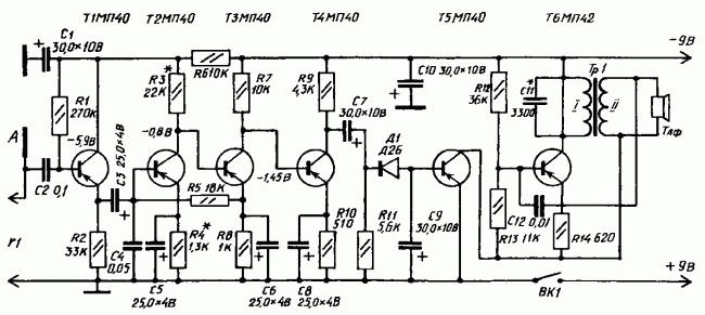 Рис.4. Принципиальная схема устройства для определения места неисправности скрытой проводки.
