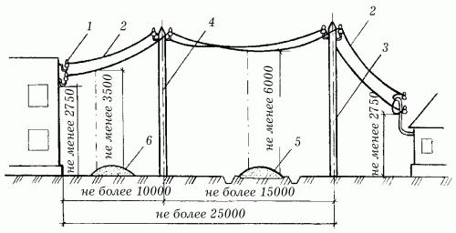 Схема ответвления от ЛЭП 0,38