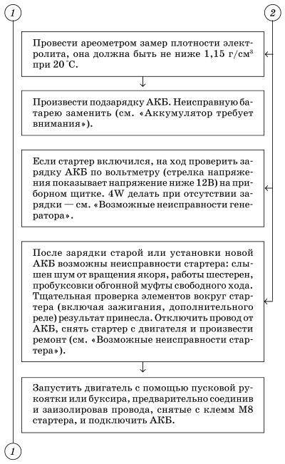 """,""lib.rus.ec"