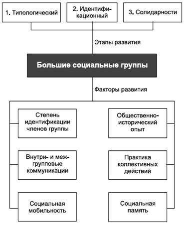 Психология и педагогика в