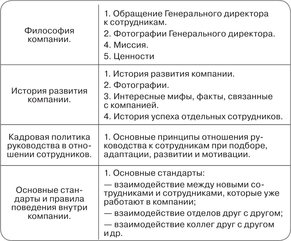 бланк критерий стимулирующей части кадровика