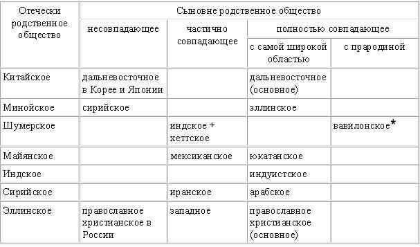 Постижение истории (fb2) |