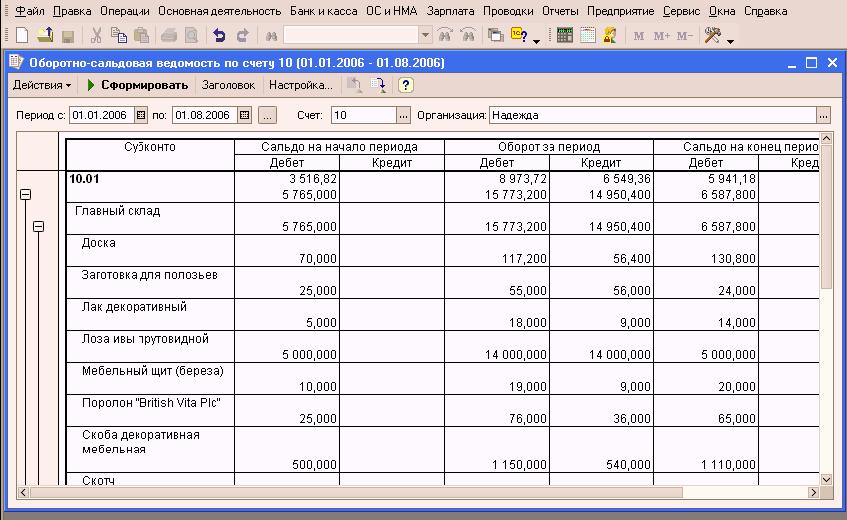 8.2 Анализ информации о наличии и движении материалов - 1C