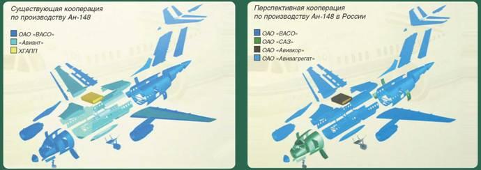 уже 18 самолетов Ан-148