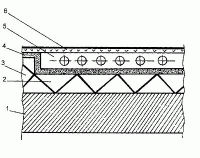 Рис 1. Схема устройства электрического теплого пола: 1 - конструкция...