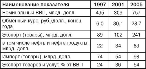 17. ДОГОВОР КУПЛИ-ПРОДАЖИ ПО