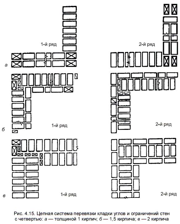 Ремонт и отделка загородного