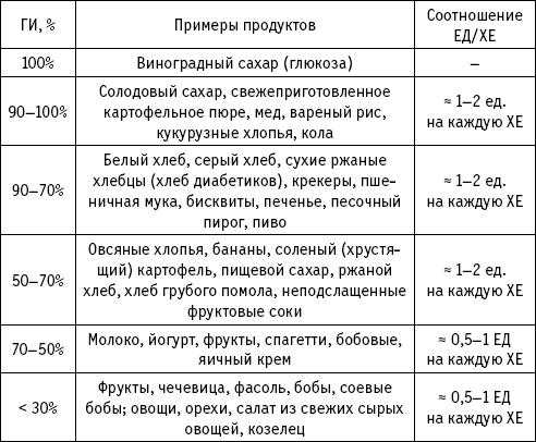 Александр Древаль. Полный