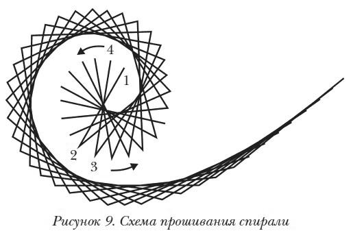Волшебная изонить (fb2)