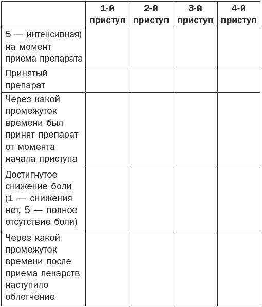 Справочник фельдшера (fb2) |