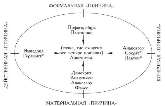 Философы Древней Греции (fb2)