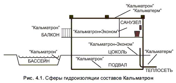 Потолка нивы 2121 шумоизоляция