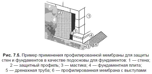 Марий эл крыши ремонт