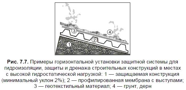 Гидроизоляция свайных фундаментов при строительстве в слабокислых водах из чево состаит мастика