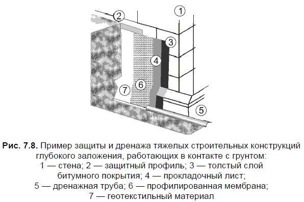 Теплоизоляция новосибирск пенополиуретан