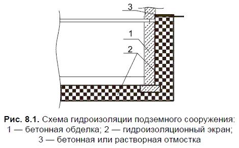Резино-битумная мастика холодного применения для заполнения компенсационного шва отмостки съедобная мастика для торта